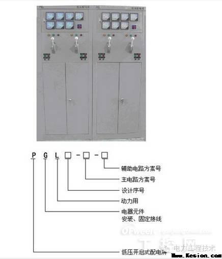 【经典】三分钟看懂复杂的电气柜!